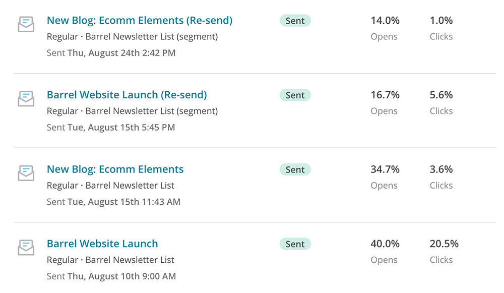 Screenshot of Barrel's MailChimp resend campaign